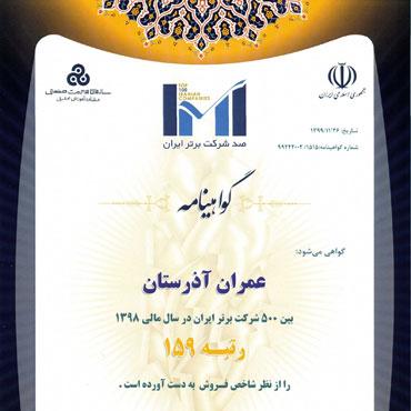 گواهینامه IMI (صد شرکت برتر ایران) در سال مالی ۹۸